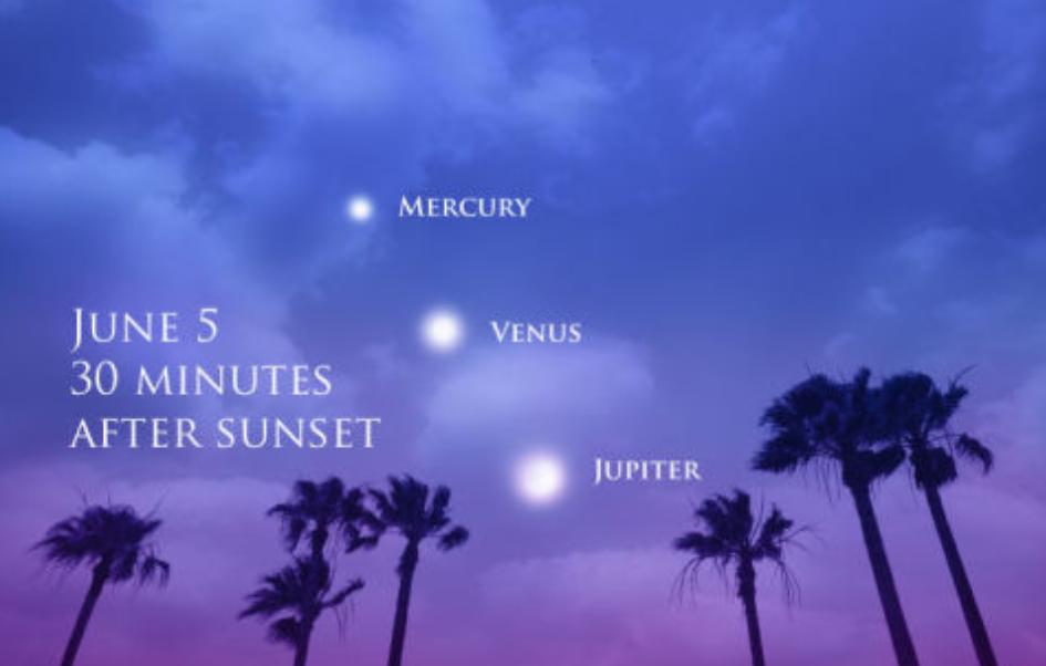 planetary alignment Archives - KeriBlog